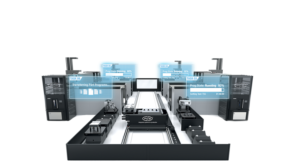 systemy automatyzujące FCS